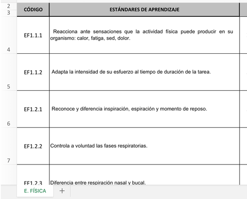 estandares_dos_columnas.png