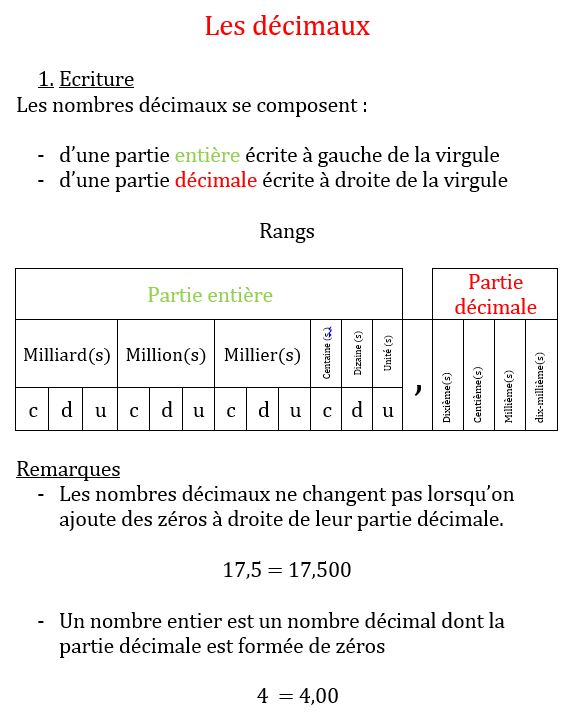 Lesdcimaux-1-riture.jpg